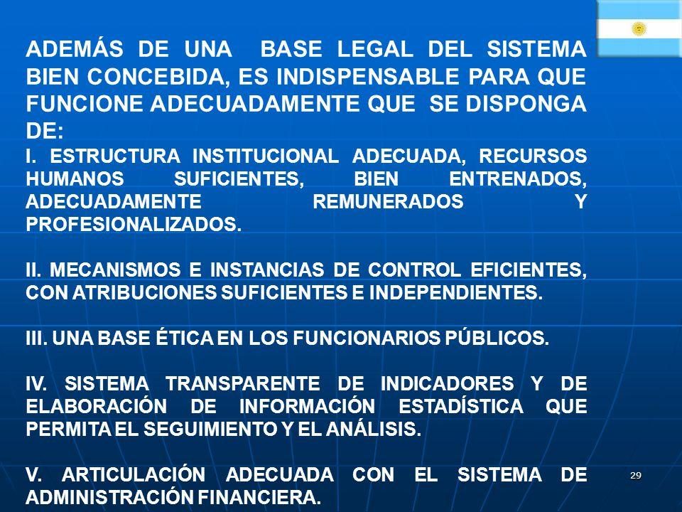 29 ADEMÁS DE UNA BASE LEGAL DEL SISTEMA BIEN CONCEBIDA, ES INDISPENSABLE PARA QUE FUNCIONE ADECUADAMENTE QUE SE DISPONGA DE: I.