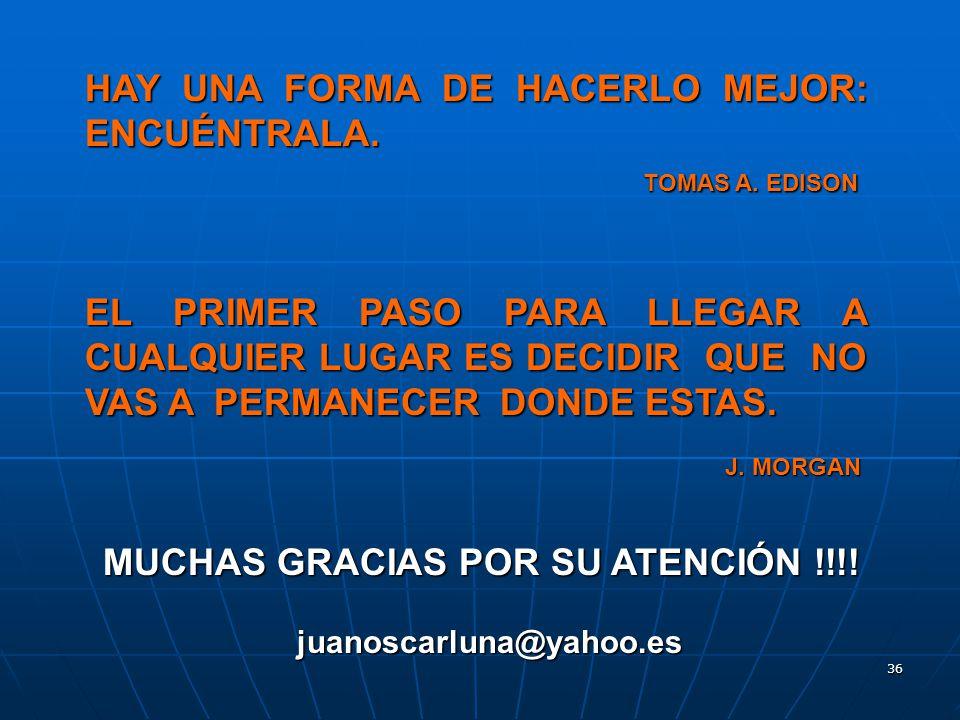 36 HAY UNA FORMA DE HACERLO MEJOR: ENCUÉNTRALA. TOMAS A. EDISON TOMAS A. EDISON EL PRIMER PASO PARA LLEGAR A CUALQUIER LUGAR ES DECIDIR QUE NO VAS A P