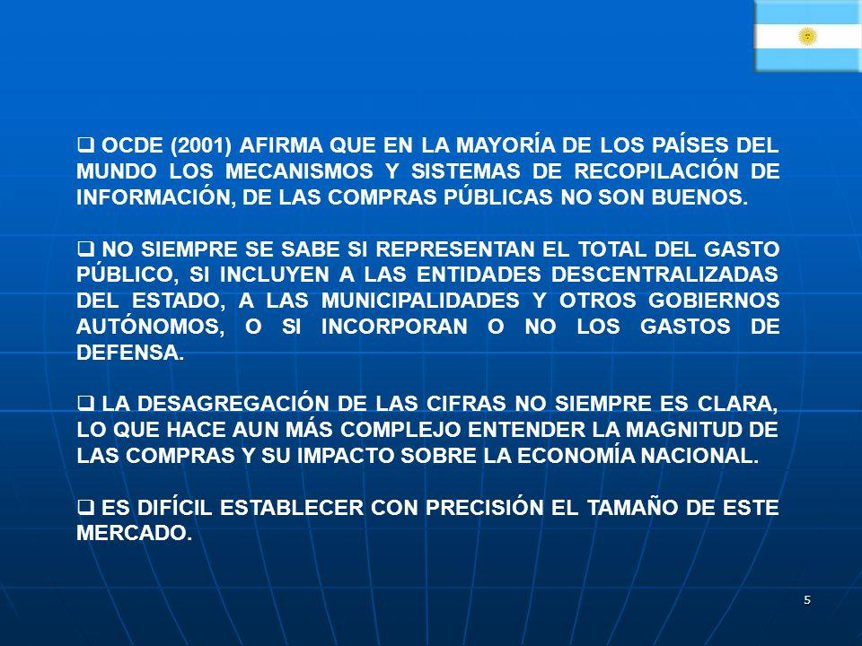 5 OCDE (2001) AFIRMA QUE EN LA MAYORÍA DE LOS PAÍSES DEL MUNDO LOS MECANISMOS Y SISTEMAS DE RECOPILACIÓN DE INFORMACIÓN, DE LAS COMPRAS PÚBLICAS NO SON BUENOS.