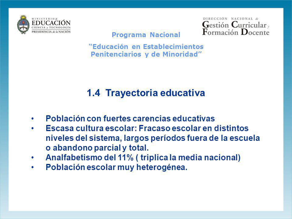 1.4 Trayectoria educativa Población con fuertes carencias educativas Escasa cultura escolar: Fracaso escolar en distintos niveles del sistema, largos