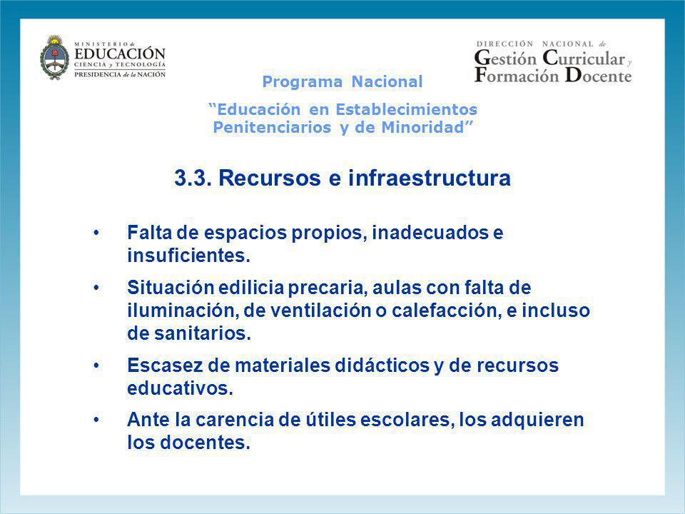 3.3. Recursos e infraestructura Falta de espacios propios, inadecuados e insuficientes. Situación edilicia precaria, aulas con falta de iluminación, d
