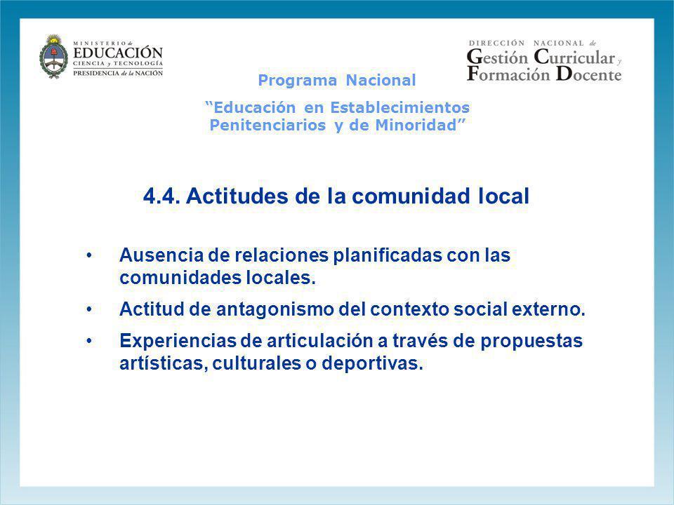 4.4. Actitudes de la comunidad local Ausencia de relaciones planificadas con las comunidades locales. Actitud de antagonismo del contexto social exter