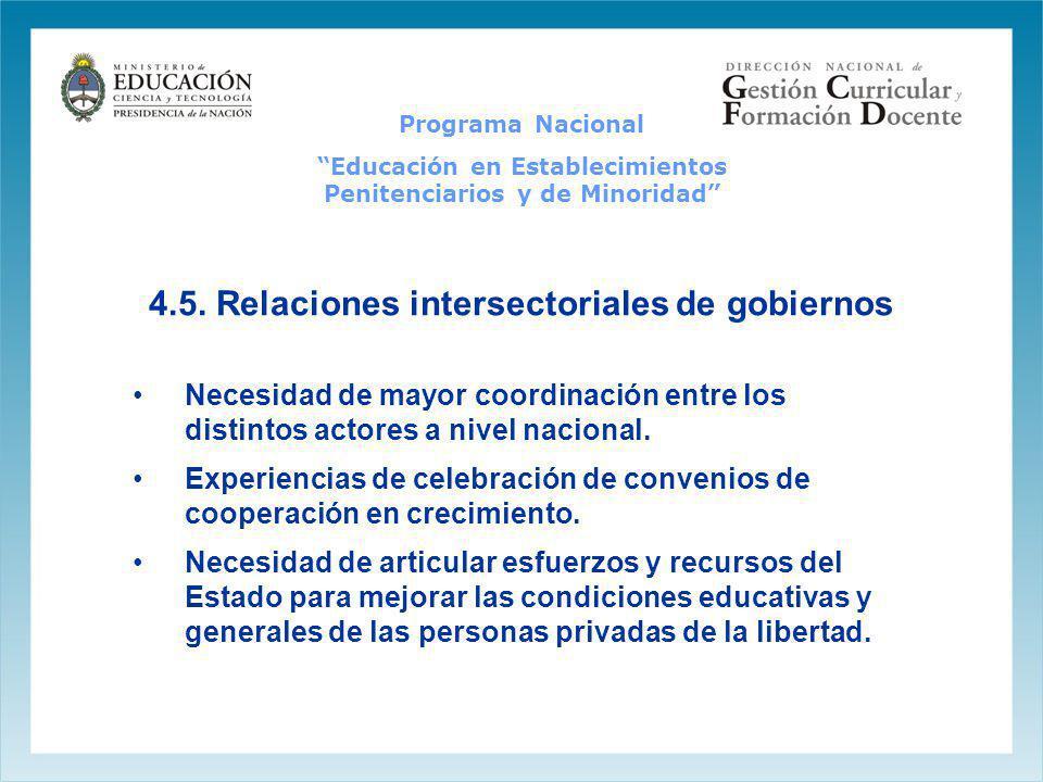 4.5. Relaciones intersectoriales de gobiernos Necesidad de mayor coordinación entre los distintos actores a nivel nacional. Experiencias de celebració