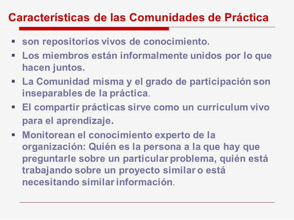 Características de las Comunidades de Práctica son repositorios vivos de conocimiento. Los miembros están informalmente unidos por lo que hacen juntos