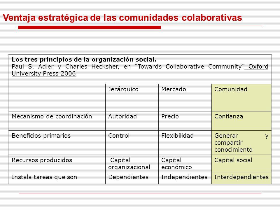 Los tres principios de la organización social. Paul S. Adler y Charles Hecksher, en Towards Collaborative Community Oxford University Press 2006 Jerár