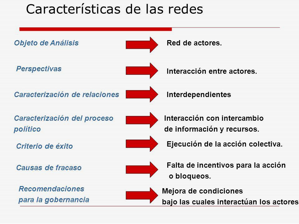 Características de las redes Objeto de AnálisisRed de actores. Perspectivas Interacción entre actores. Caracterización de relacionesInterdependientes
