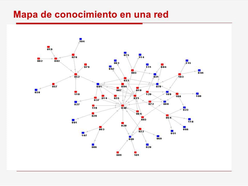 Social Network Analysis Visualization + Algorithms Mapa de conocimiento en una red