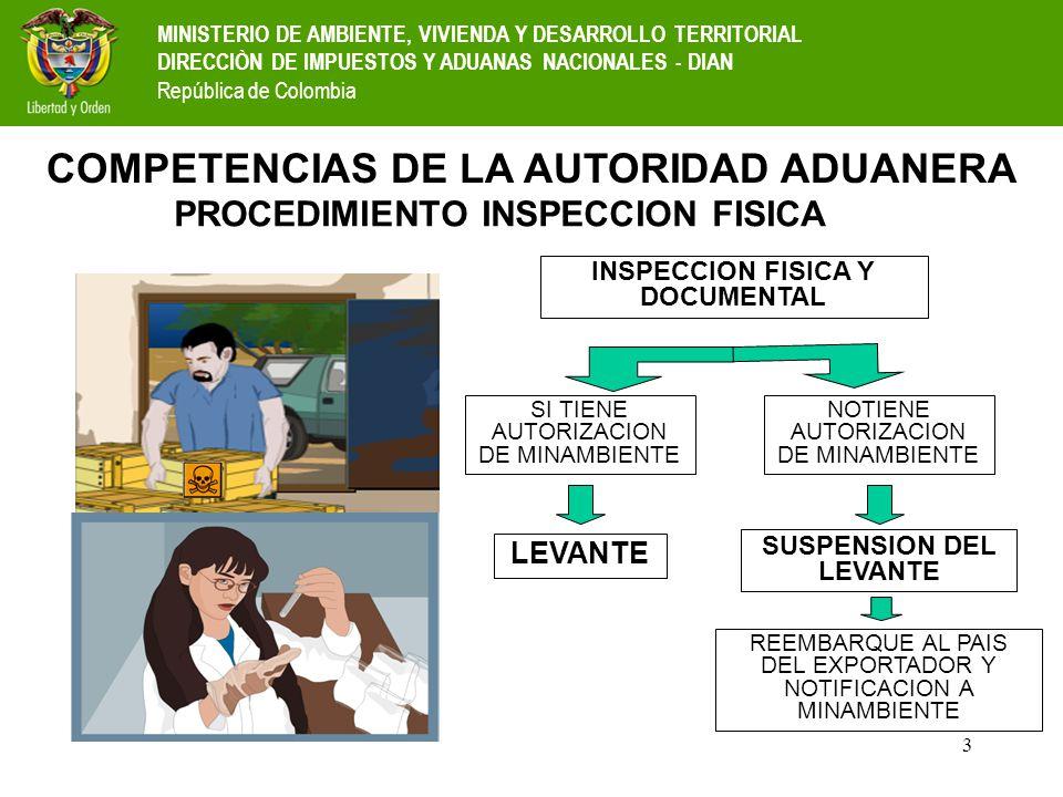 3 PROCEDIMIENTO INSPECCION FISICA INSPECCION FISICA Y DOCUMENTAL SI TIENE AUTORIZACION DE MINAMBIENTE LEVANTE SUSPENSION DEL LEVANTE NOTIENE AUTORIZAC