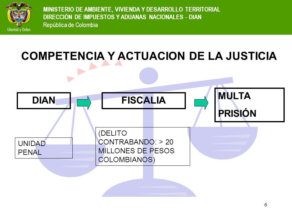 6 UNIDAD PENAL (DELITO CONTRABANDO: > 20 MILLONES DE PESOS COLOMBIANOS) MULTA PRISIÓN DIANFISCALIA MINISTERIO DE AMBIENTE, VIVIENDA Y DESARROLLO TERRI