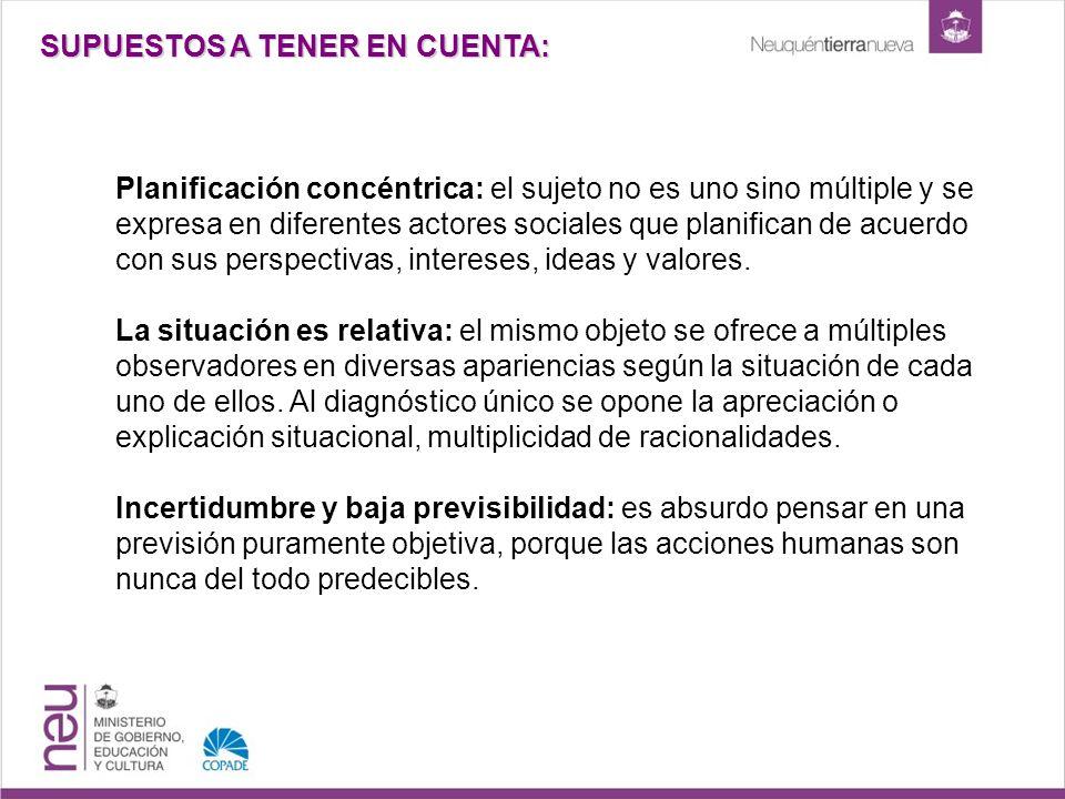 Planificación concéntrica: el sujeto no es uno sino múltiple y se expresa en diferentes actores sociales que planifican de acuerdo con sus perspectivas, intereses, ideas y valores.