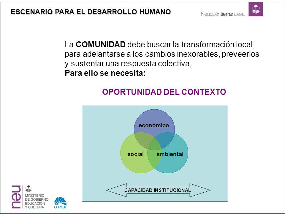 La COMUNIDAD debe buscar la transformación local, para adelantarse a los cambios inexorables, preveerlos y sustentar una respuesta colectiva, Para ello se necesita: OPORTUNIDAD DEL CONTEXTO ESCENARIO PARA EL DESARROLLO HUMANO económico ambientalsocial CAPACIDAD INSTITUCIONAL