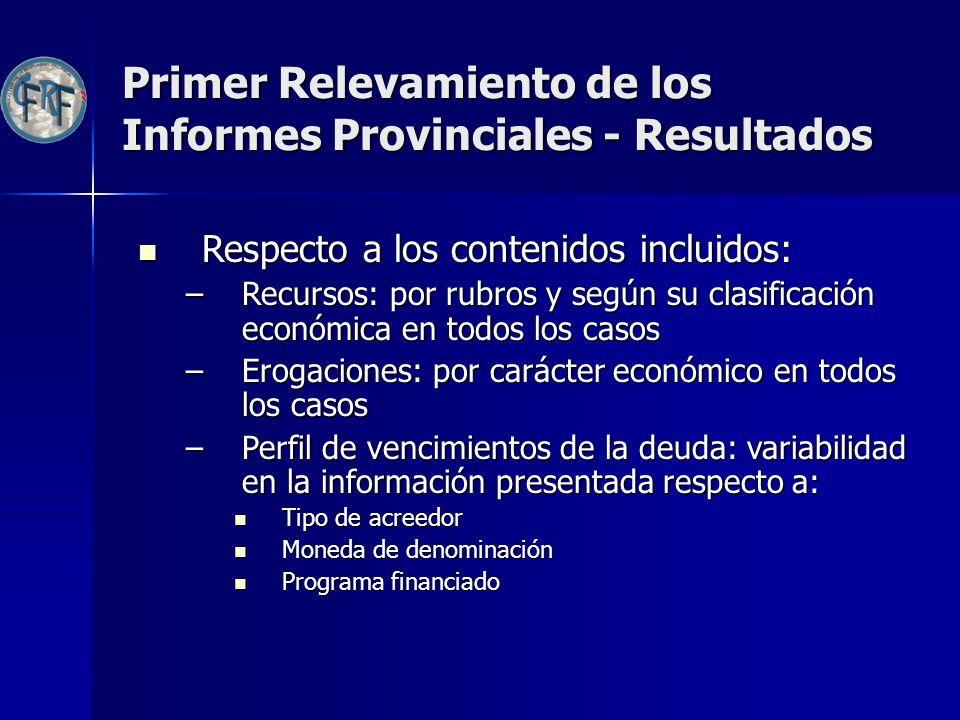 Primer Relevamiento de los Informes Provinciales - Resultados Respecto a los contenidos incluidos: Respecto a los contenidos incluidos: –Recursos: por