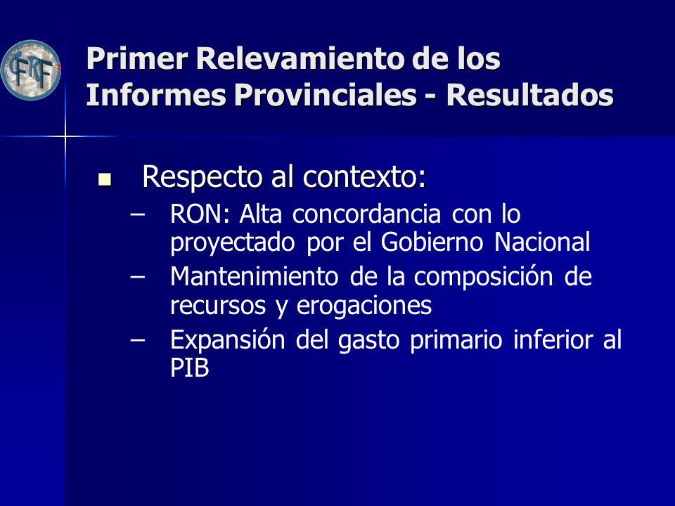 Primer Relevamiento de los Informes Provinciales - Resultados Respecto al contexto: Respecto al contexto: –RON: Alta concordancia con lo proyectado po
