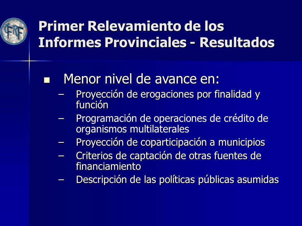 Primer Relevamiento de los Informes Provinciales - Resultados Menor nivel de avance en: Menor nivel de avance en: –Proyección de erogaciones por final