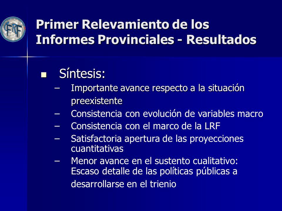 Primer Relevamiento de los Informes Provinciales - Resultados Síntesis: Síntesis: –Importante avance respecto a la situación preexistente –Consistenci