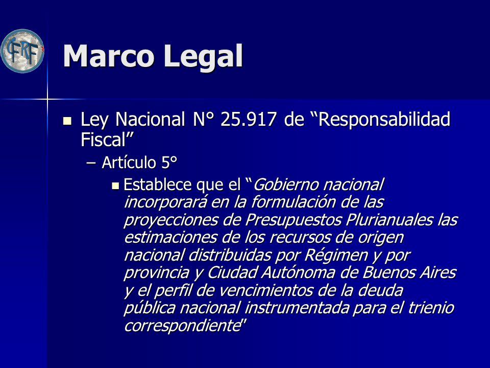 Informe Modelo Proyecciones de gastos y recursos Consistentes con las proyecciones macroeconómicas Enmarcadas en la Ley de Responsabilidad Fiscal Con un sólido sustento cualitativo