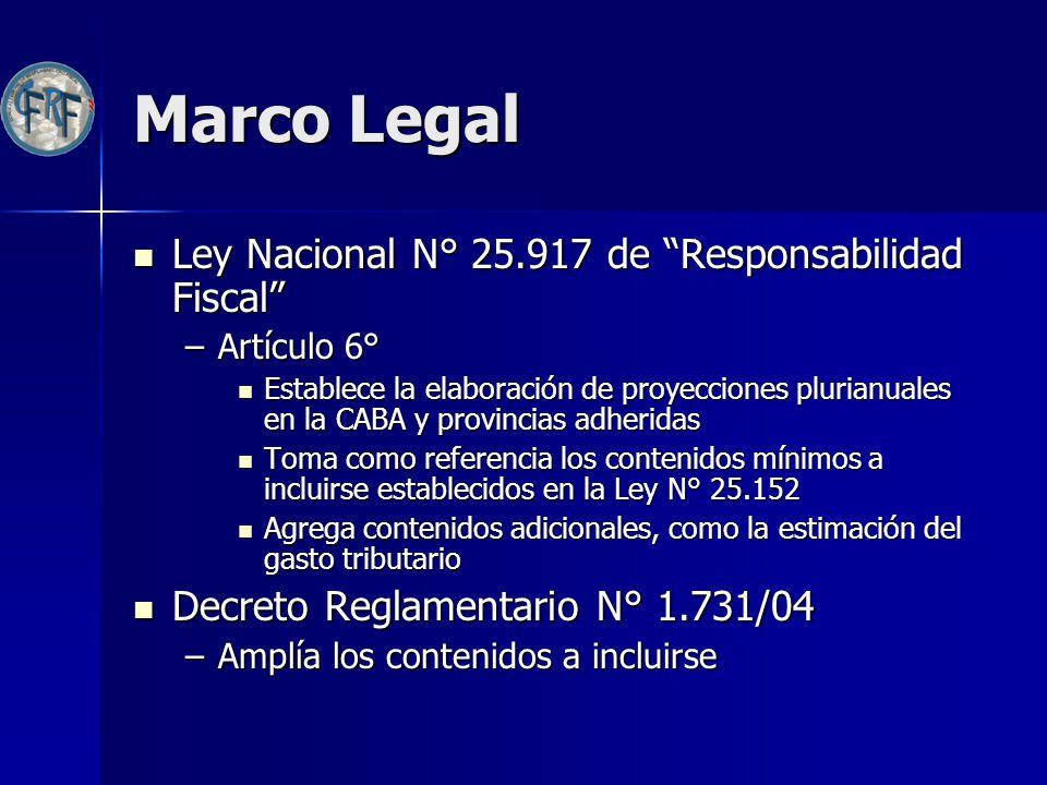 Marco Legal Ley Nacional N° 25.917 de Responsabilidad Fiscal Ley Nacional N° 25.917 de Responsabilidad Fiscal –Artículo 6° Establece la elaboración de