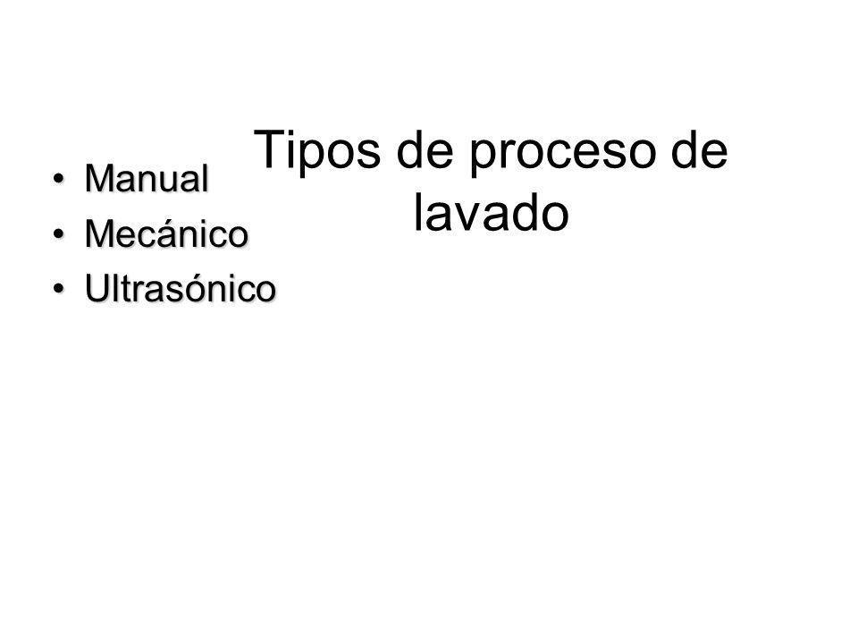 Tipos de proceso de lavado ManualManual MecánicoMecánico UltrasónicoUltrasónico