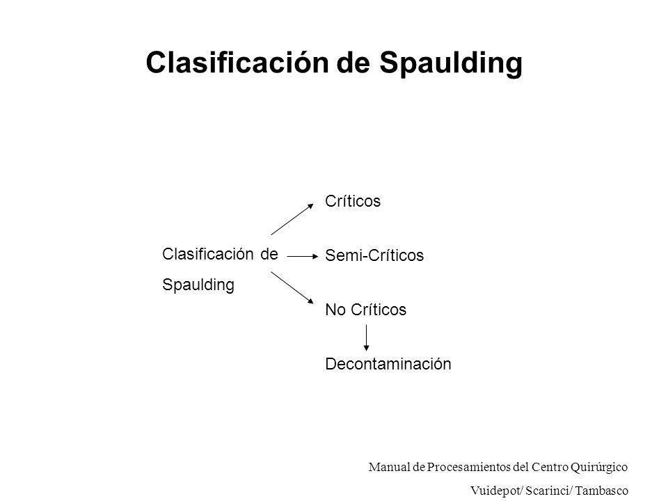 Clasificación de Spaulding Clasificación de Spaulding Críticos Semi-Críticos No Críticos Decontaminación Manual de Procesamientos del Centro Quirúrgic