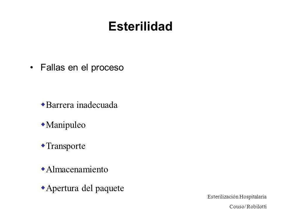 Esterilidad Fallas en el proceso Barrera inadecuada Manipuleo Transporte Almacenamiento Apertura del paquete Esterilización Hospitalaria Couso/ Robilo