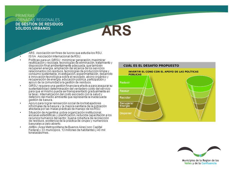 ARS ARS: Asociación sin fines de lucros que estudia los RSU. ISWA Asociación Internacional de RSU. Políticas para un GIRSU: minimizar generación, maxi