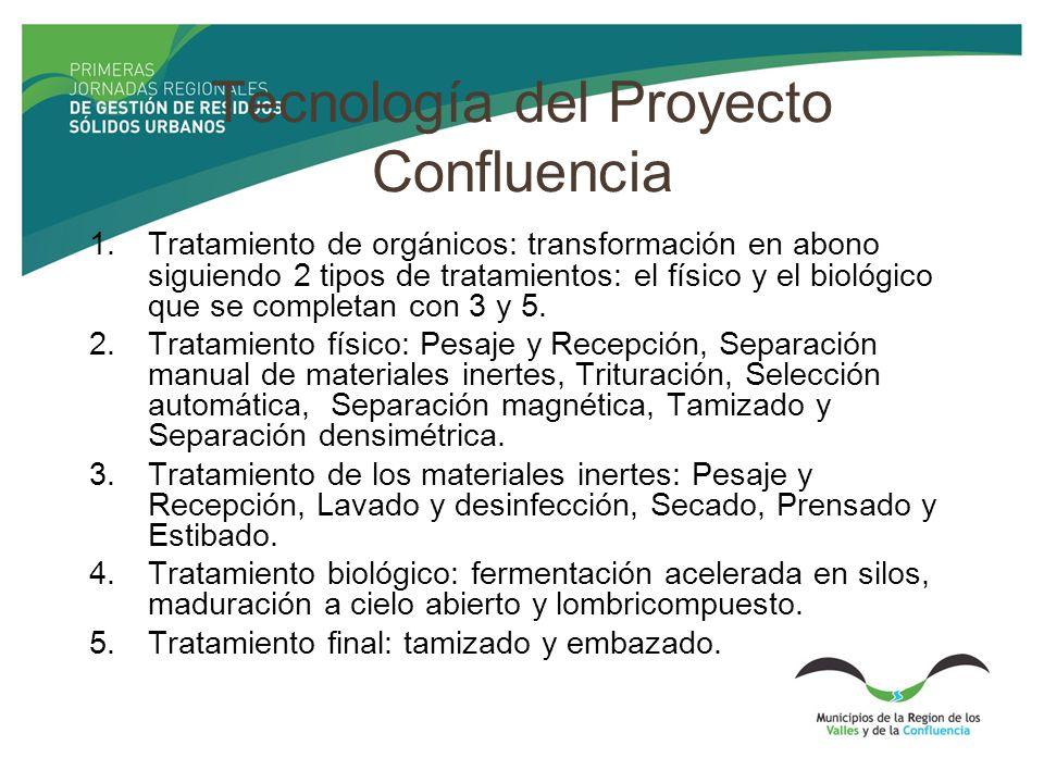 Tecnología del Proyecto Confluencia 1.Tratamiento de orgánicos: transformación en abono siguiendo 2 tipos de tratamientos: el físico y el biológico qu