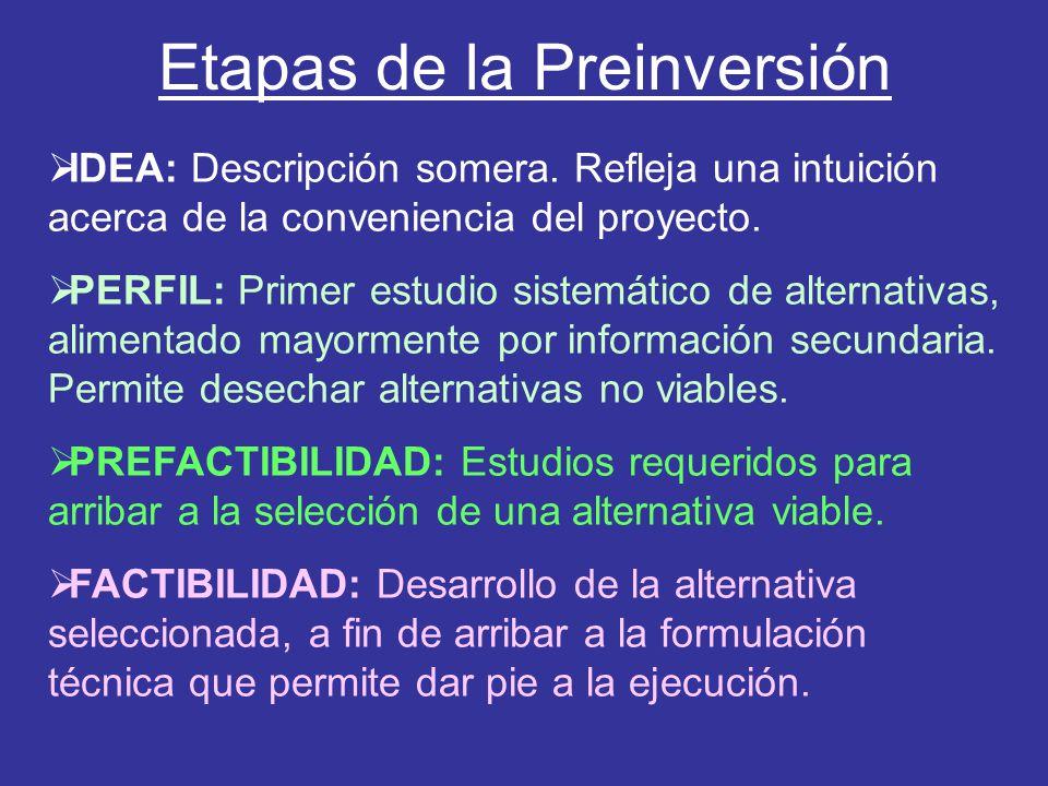 Etapas de la Preinversión IDEA: Descripción somera. Refleja una intuición acerca de la conveniencia del proyecto. PERFIL: Primer estudio sistemático d