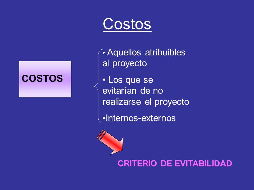 Costos COSTOS CRITERIO DE EVITABILIDAD Aquellos atribuibles al proyecto Los que se evitarían de no realizarse el proyecto Internos-externos