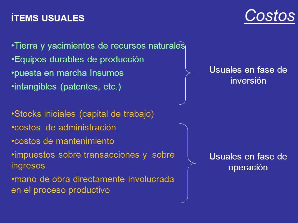 Costos ÍTEMS USUALES Tierra y yacimientos de recursos naturales Equipos durables de producción puesta en marcha Insumos intangibles (patentes, etc.) S