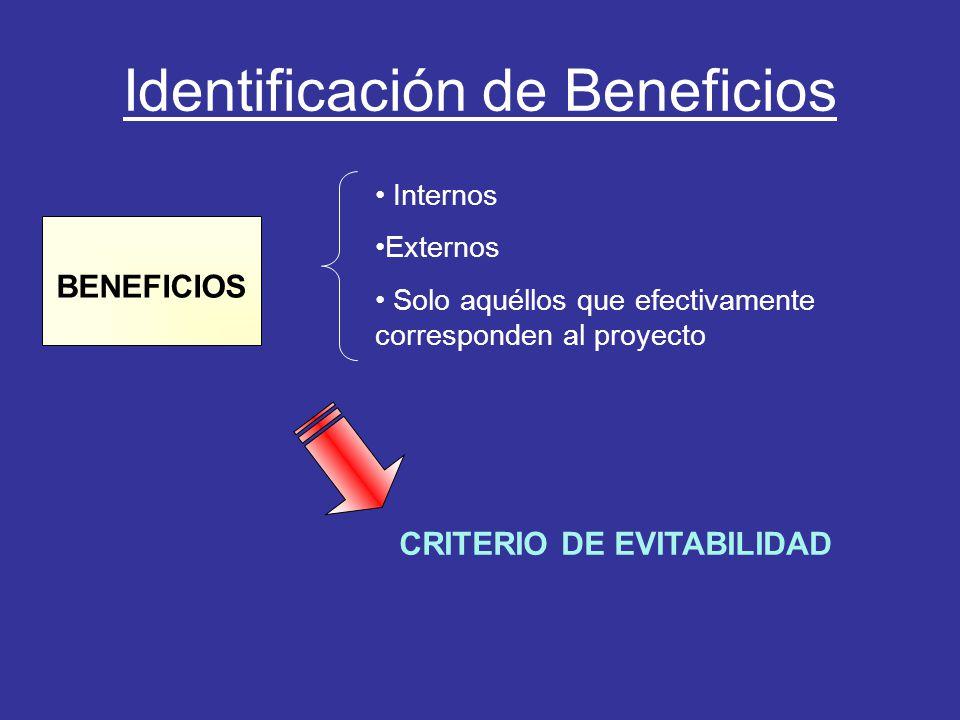 Identificación de Beneficios BENEFICIOS Internos Externos Solo aquéllos que efectivamente corresponden al proyecto CRITERIO DE EVITABILIDAD