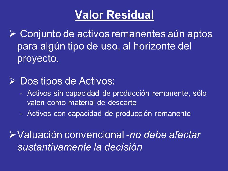 Valor Residual Conjunto de activos remanentes aún aptos para algún tipo de uso, al horizonte del proyecto. Dos tipos de Activos: -Activos sin capacida
