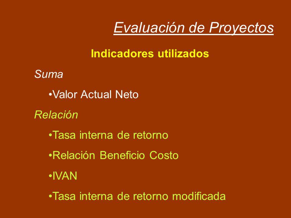 Evaluación de Proyectos Indicadores utilizados Suma Valor Actual Neto Relación Tasa interna de retorno Relación Beneficio Costo IVAN Tasa interna de r