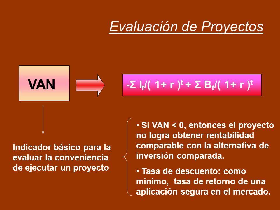 Evaluación de Proyectos -Σ I t /( 1+ r ) t + Σ B t /( 1+ r ) t VAN Indicador básico para la evaluar la conveniencia de ejecutar un proyecto Si VAN < 0