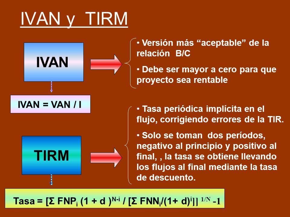 IVAN y TIRM IVANTIRM Versión más aceptable de la relación B/C Debe ser mayor a cero para que proyecto sea rentable IVAN = VAN / I Tasa periódica implí