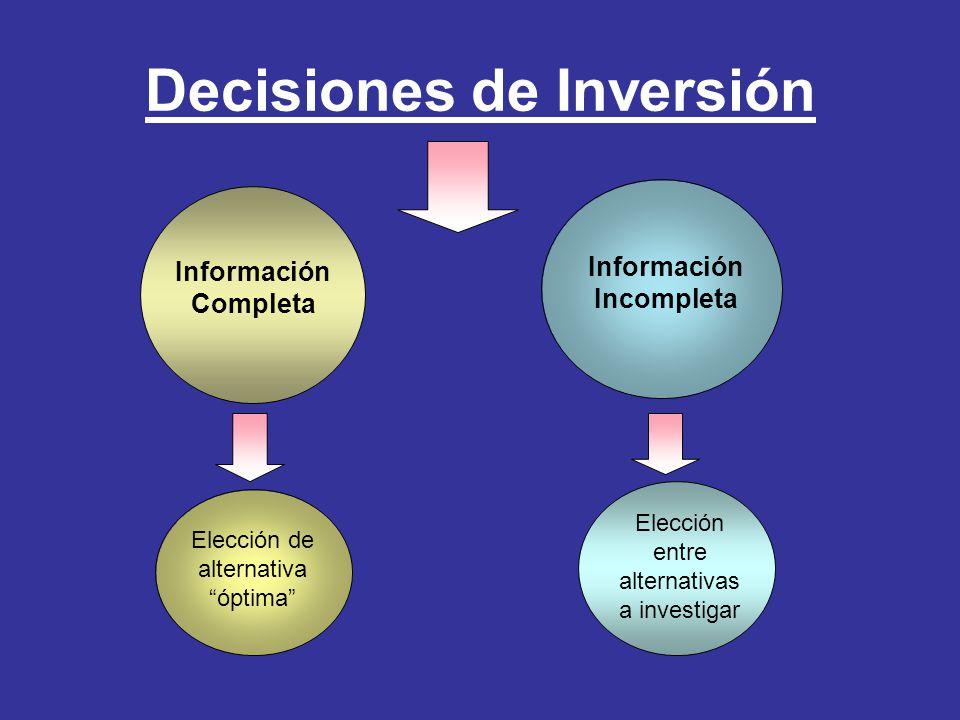 Decisiones de Inversión Información Completa Información Incompleta Elección de alternativa óptima Elección entre alternativas a investigar
