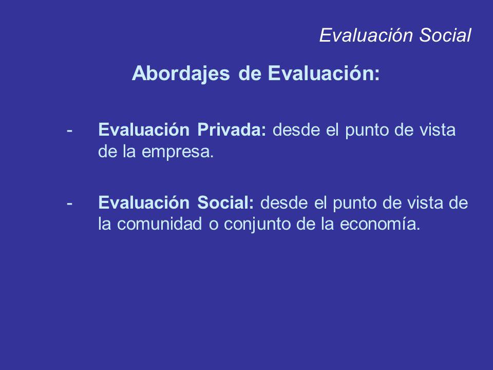 Evaluación Social Abordajes de Evaluación: -Evaluación Privada: desde el punto de vista de la empresa. -Evaluación Social: desde el punto de vista de