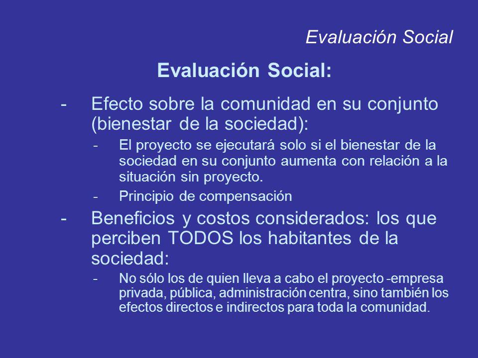 Evaluación Social Evaluación Social: -Efecto sobre la comunidad en su conjunto (bienestar de la sociedad): -El proyecto se ejecutará solo si el bienes