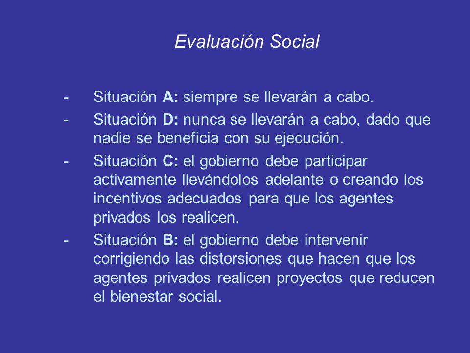 Evaluación Social -Situación A: siempre se llevarán a cabo. -Situación D: nunca se llevarán a cabo, dado que nadie se beneficia con su ejecución. -Sit