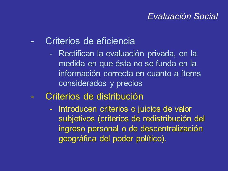 Evaluación Social -Criterios de eficiencia -Rectifican la evaluación privada, en la medida en que ésta no se funda en la información correcta en cuant