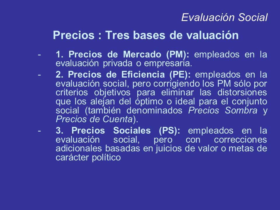 Evaluación Social Precios : Tres bases de valuación -1. Precios de Mercado (PM): empleados en la evaluación privada o empresaria. -2. Precios de Efici