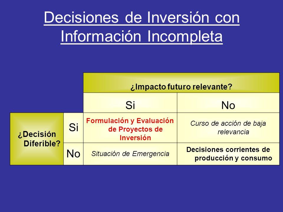 ¿Impacto futuro relevante? SiNo ¿Decisión Diferible? Si Formulación y Evaluación de Proyectos de Inversión Curso de acción de baja relevancia No Situa