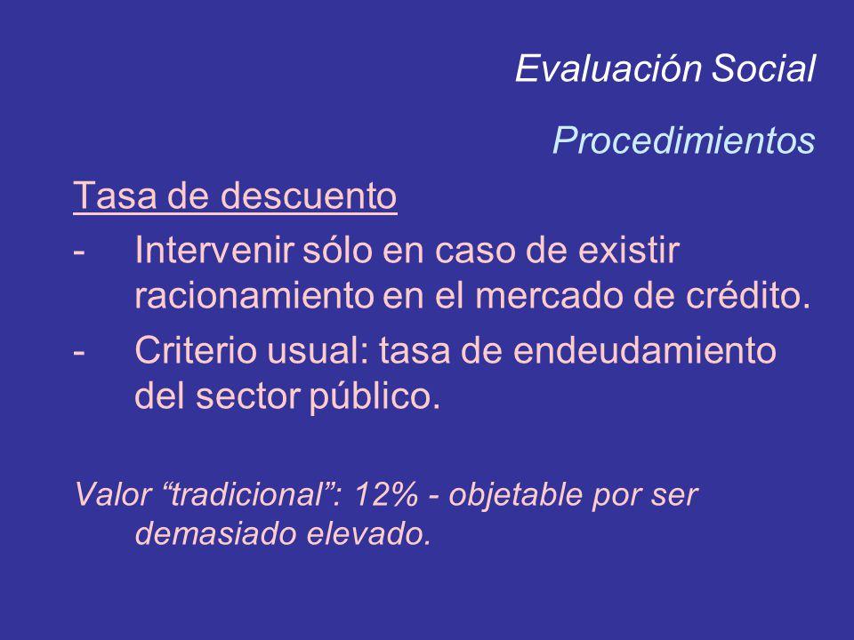 Evaluación Social Procedimientos Tasa de descuento -Intervenir sólo en caso de existir racionamiento en el mercado de crédito. -Criterio usual: tasa d
