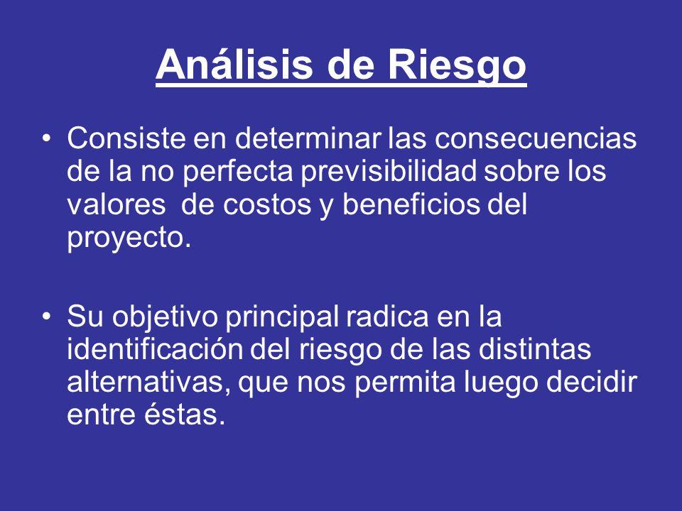 Análisis de Riesgo Consiste en determinar las consecuencias de la no perfecta previsibilidad sobre los valores de costos y beneficios del proyecto. Su