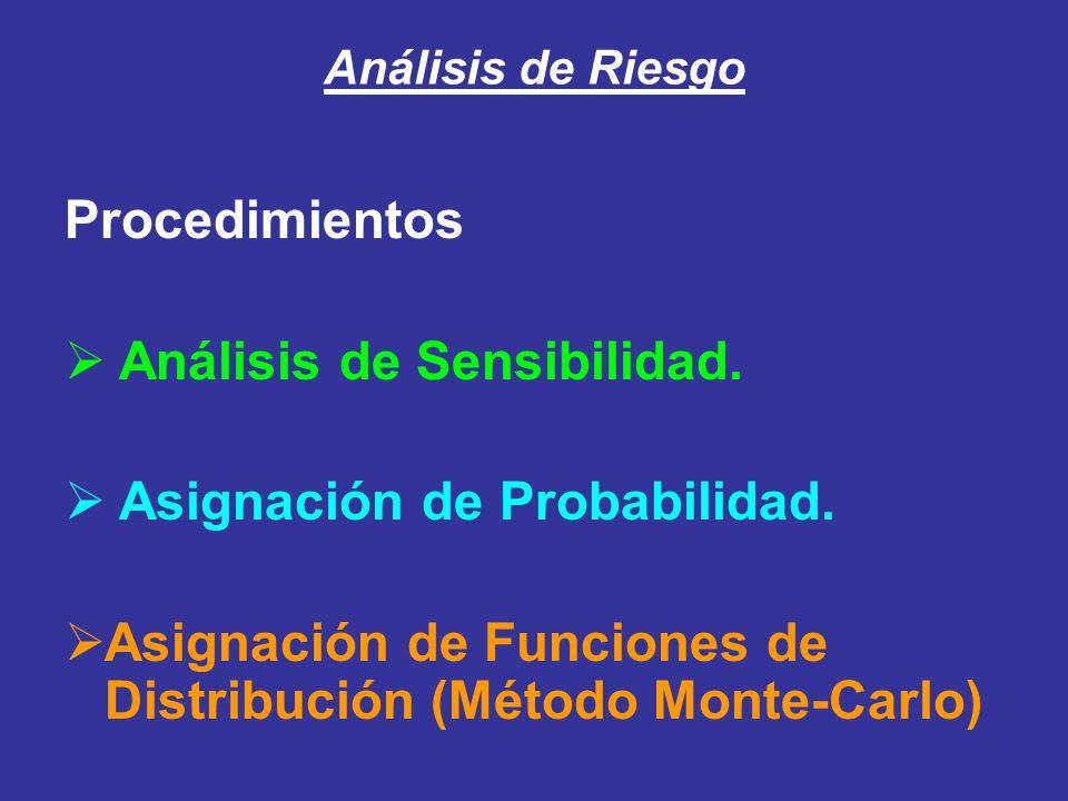 Procedimientos Análisis de Sensibilidad. Asignación de Probabilidad. Asignación de Funciones de Distribución (Método Monte-Carlo) Análisis de Riesgo