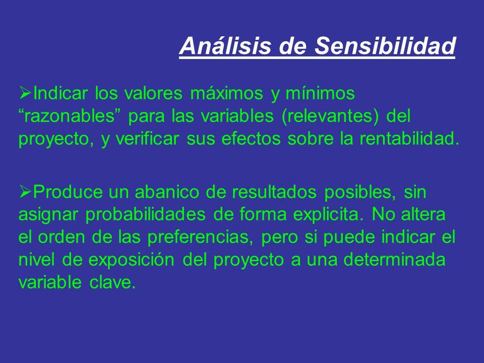 Análisis de Sensibilidad Indicar los valores máximos y mínimos razonables para las variables (relevantes) del proyecto, y verificar sus efectos sobre