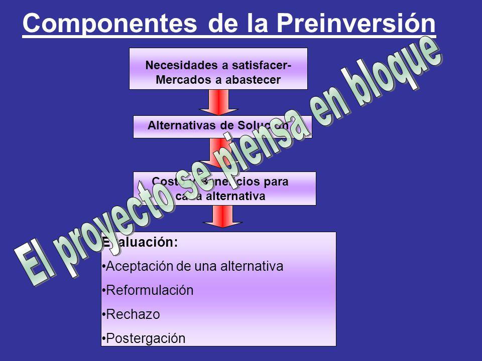 Componentes de la Preinversión Costo y Beneficios para cada alternativa Alternativas de Solución Evaluación: Aceptación de una alternativa Reformulaci