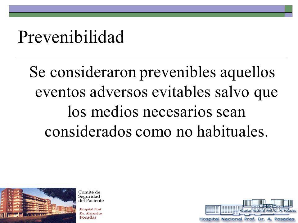 Prevenibilidad Se consideraron prevenibles aquellos eventos adversos evitables salvo que los medios necesarios sean considerados como no habituales.