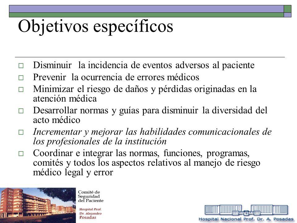 Objetivos específicos Disminuir la incidencia de eventos adversos al paciente Prevenir la ocurrencia de errores médicos Minimizar el riesgo de daños y