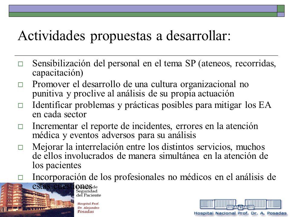 Actividades propuestas a desarrollar: Sensibilización del personal en el tema SP (ateneos, recorridas, capacitación) Promover el desarrollo de una cul