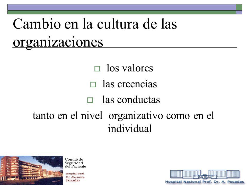 Cambio en la cultura de las organizaciones los valores las creencias las conductas tanto en el nivel organizativo como en el individual